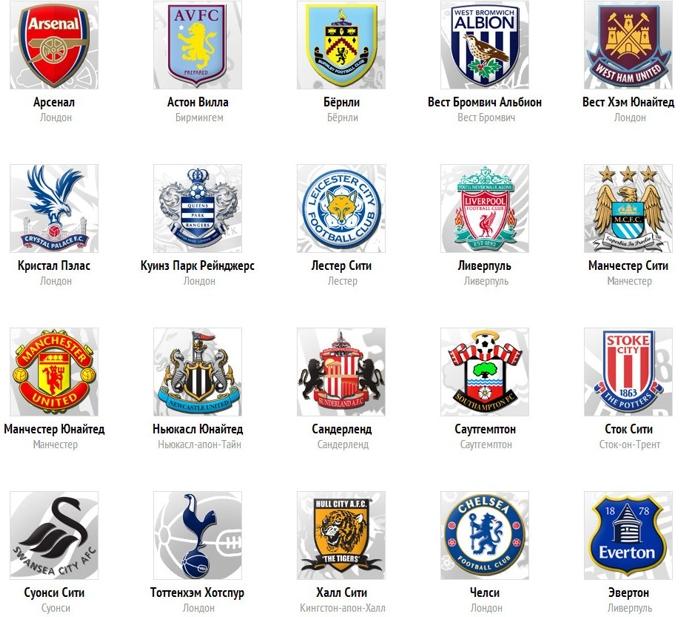 Английская футбольная премьер-лига может остаться без товарных знаков, действующих в РФ